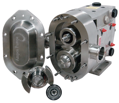 ZP3 Series Pumps – Fully CIP-able